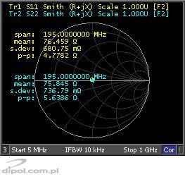 Przewód koncentryczny Tri-Shield DIPOLNET Klasa A 1.02/4.8/7.0 75 Om RG-6 Cu [300m]