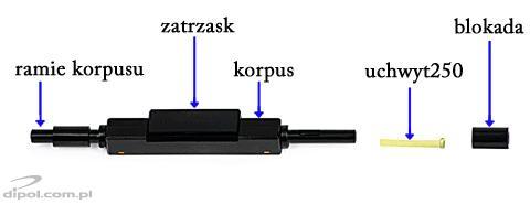 Spaw mechaniczny ULTIMODE FAST-MS1 5szt.