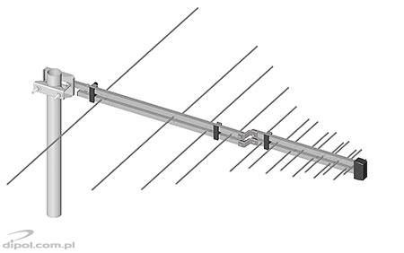Broadband TV Antenna (log-periodic): LOG 21-69 DIGITAL