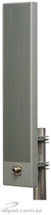 WLAN Wi-Fi Omnidirectional Slot Antenna (2.4GHz, 10 dB)