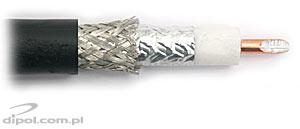 50 Ohm Coaxial Cable CNT-400