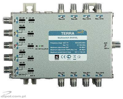 9/12 Multiswitch: TERRA MV-912L (active terr. path, class A, w/o PSU)