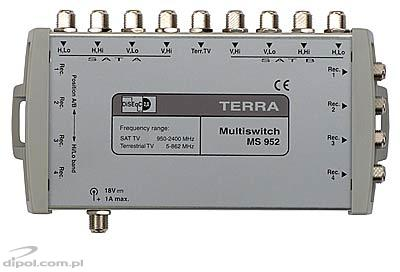 9-input Multiswitch: TERRA MS-952