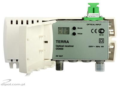 Optical transmitter TERRA MOS-211A