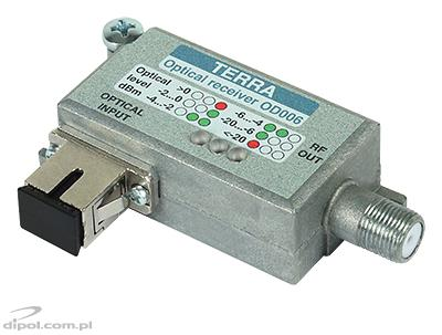 Optical Node TERRA OD-006 (FTTH receiver)