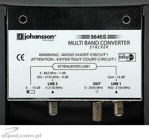 Cable transmitter TWINSENDER (2xSAT and FM/TV)